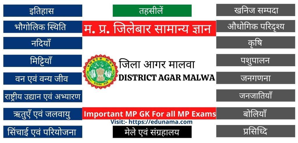 MP GK -  Agar Malwa Jila