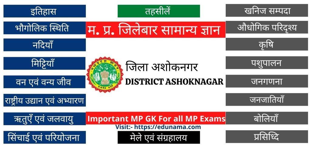 जिला अशोकनगर - म.प्र. की जिलेबार (MP District Wise GK in Hindi) सामान्य ज्ञान