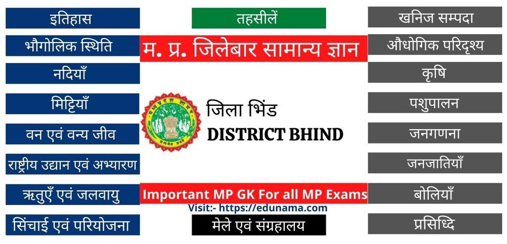 जिला भिण्ड - म.प्र. की जिलेबार (MP District Wise GK in Hindi) सामान्य ज्ञान