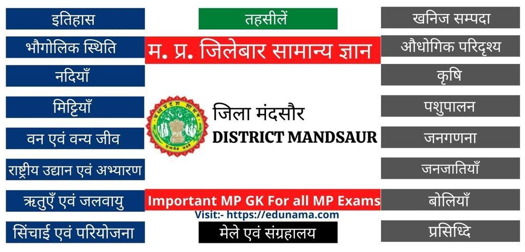 Jila Mandsaur - MP GK Hindi - MP District Wise GK