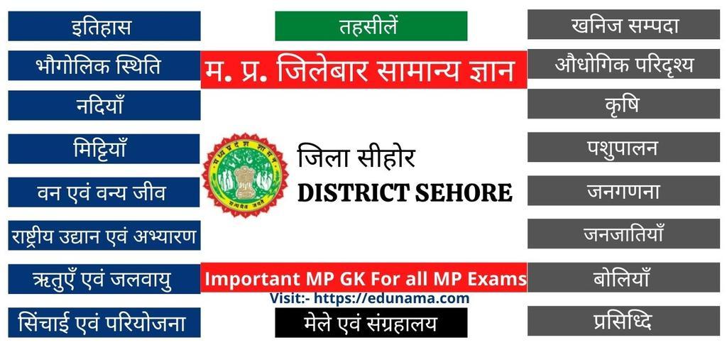 Jila Sehore - MP GK Hindi - MP District Wise GK